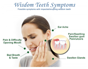 Symptoms associated with impacted wisdom teeth