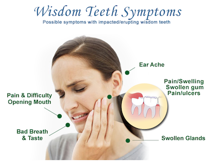 what are the symptoms of wisdom teeth